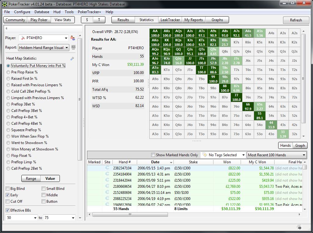 Обзор продуктов для работы с покерной статистикой