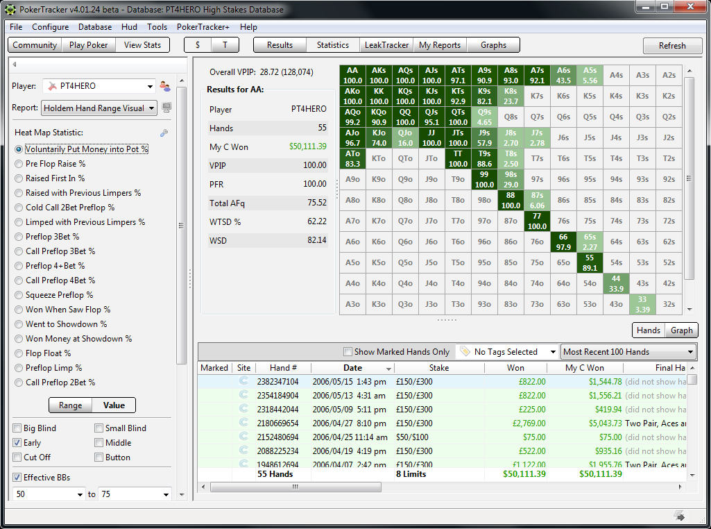 Огляд продуктів для роботи з покерною статистикою