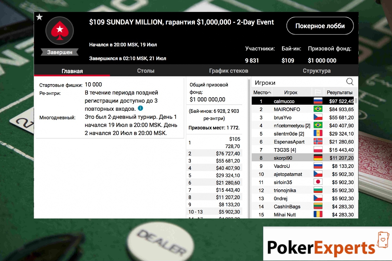 Турниры PokerStars-фото2
