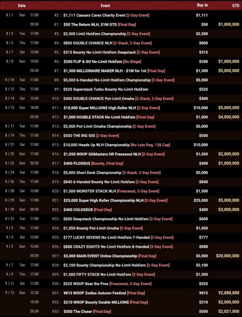 WSOP2021-расписание